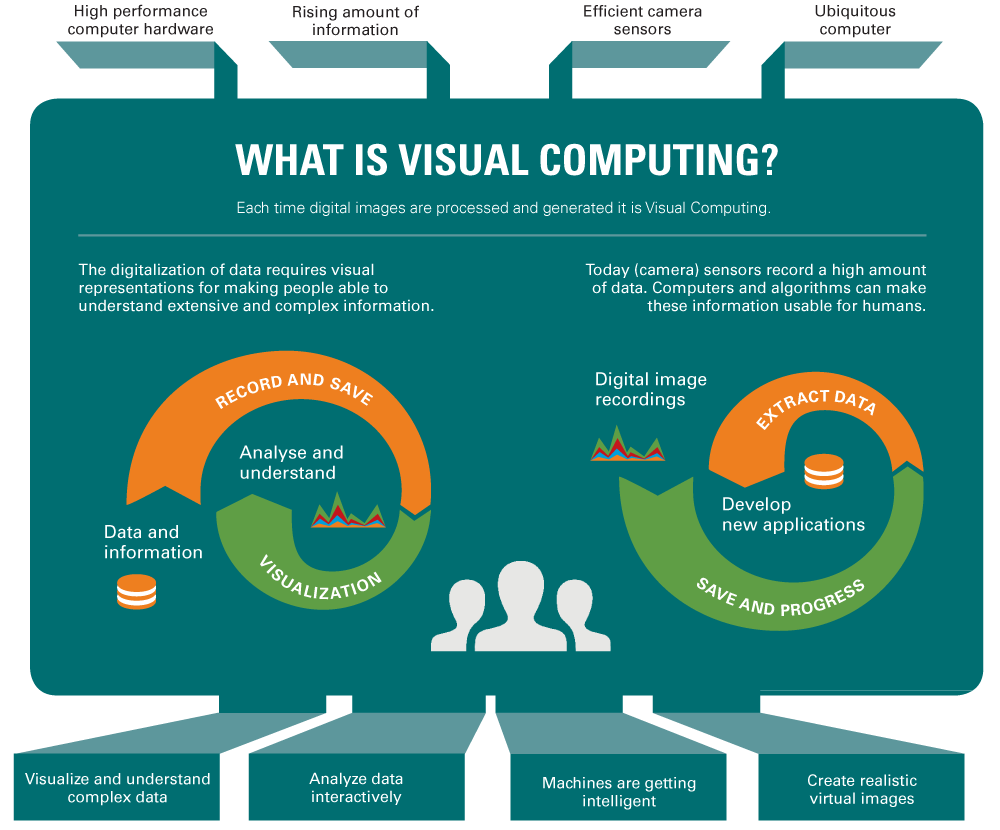infografik_wasIstVC_02_en